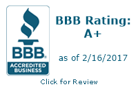 Intense Remodel BBB Rating